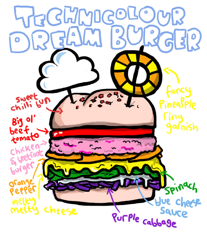 A drawing of a hamburger in rainbow colours